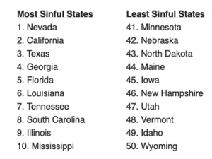 WalletHub Survey of most and least sinful states